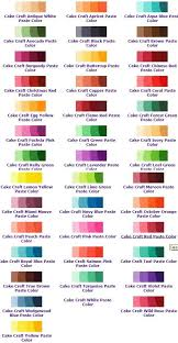 Pin By Davinag C On Mmm Food In 2019 Frosting Colors