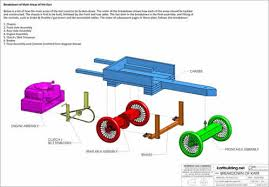 lawnmower powered wooden go kart plans and instructions on how breakdown of the main areas of the kart