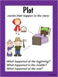 Story Elements Kindergarten Anchor Chart Plot Beginning Middle And End Lessons Tes Teach