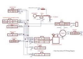 similiar 110 atv wiring diagram keywords honda 200cc dirt bike for further chinese 110 atv wiring diagram
