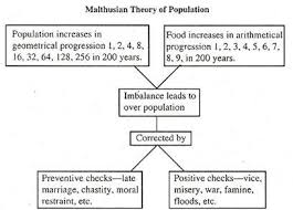 malthusian theory of population criticisms and applicability malthusian theory of population