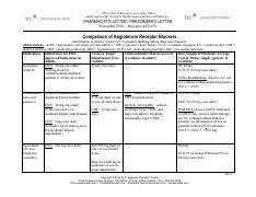 Comparison Acei Arb Aliskiren Chart Pl Pdf Pl Detail