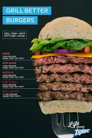 Grilled Burger Temp Chart Grill The Perfect Burger In 2019 Food Grilling Tips