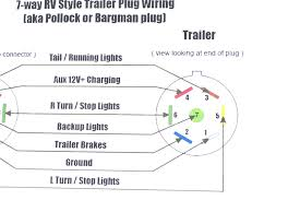 rv plug wiring diagram wiring diagrams rv trailer plug wiring diagram wiring diagram for 7 wire rv plug new trailer pin flat unique great of