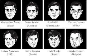 world chess rankings 2016