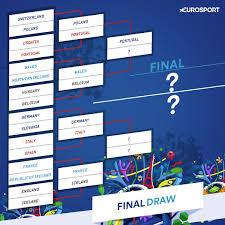 Euro 2016 Quarter Finals Whos Left Who Plays Whom And