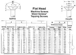 Slotted Screw Size Chart Number 10 Wood Screw Silvergaming Info