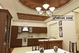 Kitchen Roof Design Impressive Inspiration Ideas