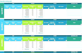 Project Tracking Spreadsheet Excel Free Auto Fleet Management Template Excel Data Management