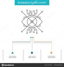 Augmentation Cyber Eye Lens Business Flow Chart Design Steps