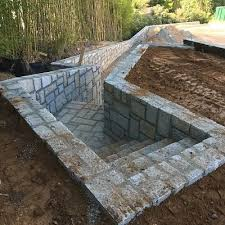 what is retaining wall types of