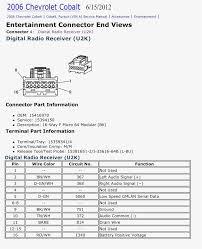 2009 silverado radio wiring harness diagram download wiring diagrams \u2022 2009 chevy silverado 1500 radio wiring diagram 2009 silverado radio wiring diagram viewki me rh viewki me 2009 chevy silverado radio wiring harness