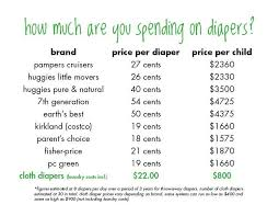 How Many Diapers Per Day Chart How Many Diapers Does A Baby Use In A Year Archives All