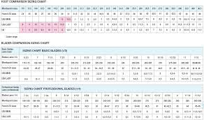 7 Table Table Table Bauer Skate Blade Chart Www