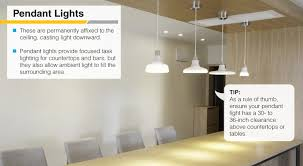led lighting for the home. 21 tips for led lighting in your home led the s