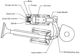 2006 mitsubishi raider fuse box diagram motorcycle schematic images of mitsubishi raider fuse box diagram 1988 toyota truck wiring diagram likewise dodge stealth