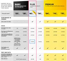 Your rating and feedback are invaluable in helping other customers select the best telecom service provider. Videotron Launches Unlimited Canada Wide 46 95 Plan 16gb Iphone 5s Now 0 On Contract Iphone In Canada Blog