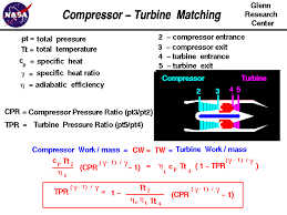 a slide showing the equations which result from matching the work of the turbine to the