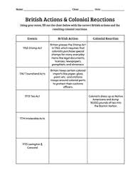 British Actions And Colonial Reactions Chart British Actions Colonial Reactions