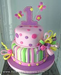 Adorable Butterfly Cake 1st B Day Party Ideas Pinterest