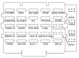 98 gmc safari fuse diagram wiring diagram expert 1998 gmc fuse box diagram wiring diagram used 98 gmc safari fuse diagram