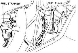 repair guides general fuel system service electric fuel pump fig