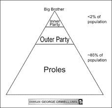 oceania social structure