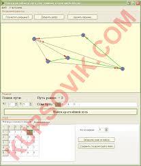 Алгоритм Дейкстры Поиск кратчайшего пути Курсовая работа на  Алгоритм Дейкстры Поиск кратчайшего пути