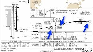 Ils Chart Explained Approach Plate Profile View