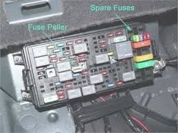 2001 pontiac grand am fuse box diagram wiring diagram simonand 2001 pontiac grand am fuse box diagram at Pontiac Grand Am Fuse Box