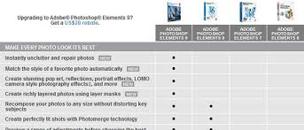 Adobe Creative Suite Comparison Chart Version Compare Difference Between Photoshop Elements 9 8
