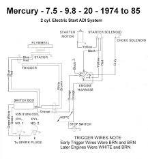 60 hp mercury outboard wiring harness diagram car wiring diagram Mercury Wiring Harness Diagram mercury outboard wiring harness diagram facbooik com 60 hp mercury outboard wiring harness diagram 1976 mercury outboard wiring diagram,outboard free mercury outboard wiring harness diagram
