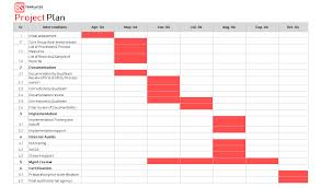 Sample Project Plan Excel Sample Project Plan In Excel Format