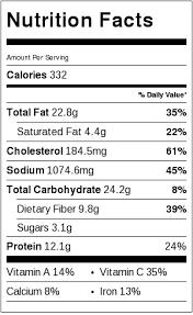 Chicken Egg Nutrition Chart Healthy 5 Minute Avocado Toast