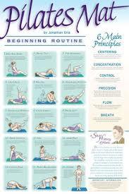 Pilates Wall Chart Combo Pilates Mat Routine By Jonathan Urla 3 Poster Wall
