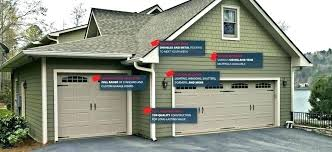 garage door raleigh nc garage door garage door door garage garage door opener garage door seal garage door raleigh nc garage door repair