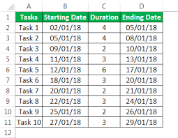 Example Of A Project Timeline Project Timeline In Excel Examples How To Create Project
