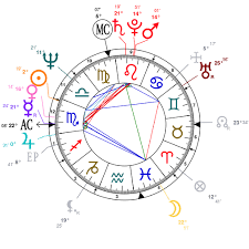 Astrology And Natal Chart Of Hillary Clinton Born On 1947 10 26