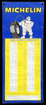 Michelin Bicycle Tire Pressure Chart Michelin Tire Pressure Lawyerprofile Co