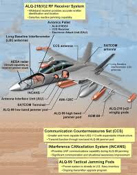 s 2nd fighter fleet super hornets growlers ea 18g systems
