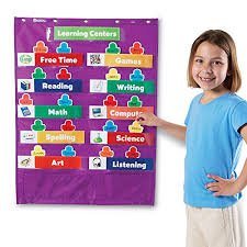 Learning Center Pocket Chart Learning Resources Classroom Centers Pocket Chart Buy