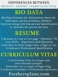 Biodata Resumes Biodata Resume And Curriculum Vitae Difference Between Cv Ppt