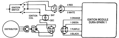 4y toyota forklift distributor need to know where red wire fixya tell if you are talking about this ignition system