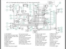 cj5 jeep wiring diagram wiring diagram sch cj5 jeep wiring diagram wiring diagrams jeep cj5 ignition wiring diagram cj5 jeep wiring diagram