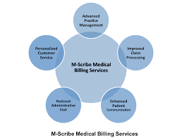 Graduates from the program may seek employment in hospitals potential job titles: Size Doesn T Matter In Medical Billing And Coding Business
