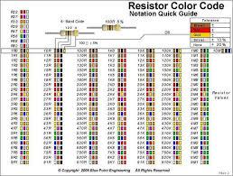 Resistor Color Code Chart Gorgeous 48k Resistor Color Code Zeenlaco