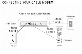 router wiring diagram wiring diagram and hernes for router to modem cable wiring diagrams automotive