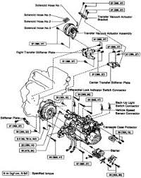 repair guides manual transmission transmission removal click image to see an enlarged view