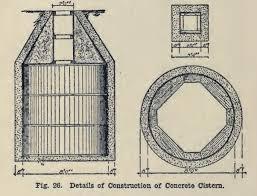 Concrete Cistern Tank Design Concrete Tanks And Cisterns Cisterns Storage Design