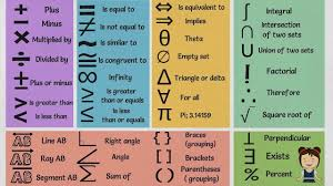 Math Symbols Meanings Math Symbols Useful List Of Mathematical Symbols In English With Pictures